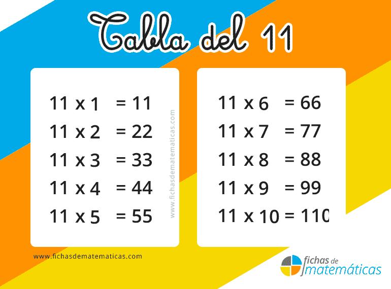 tabla de multiplicar del 11