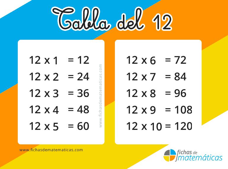 tabla de multiplicar del 12