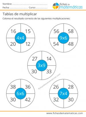 ejercicios tablas de multiplicar