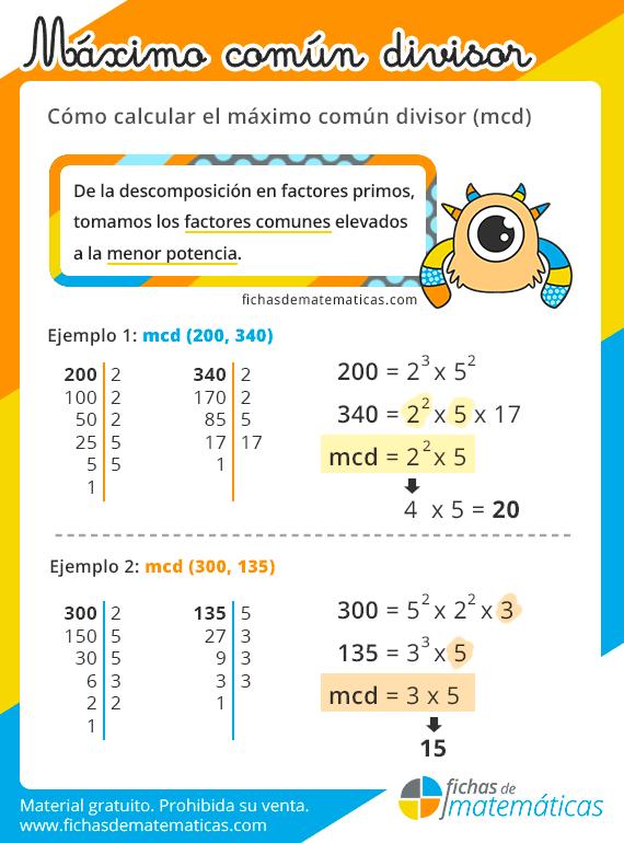 como calcular el máximo común divisor
