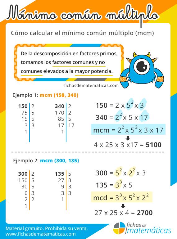 como calcular el mínimo común múltiplo