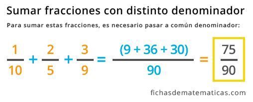 suma de fracciones con distinto denominador