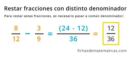como restar fracciones con diferente denominador