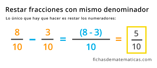 como restar fracciones de igual denominador
