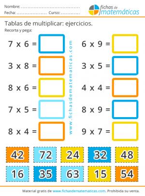 recortar las tablas de multiplicar repaso