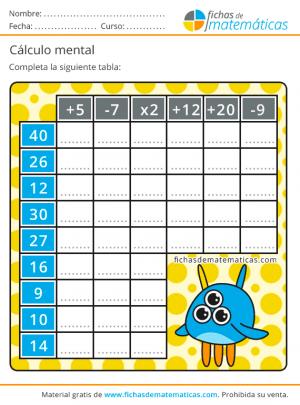 tabla de cálculo mental para primaria