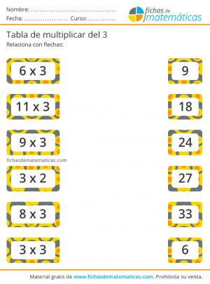 actividades de multiplicar x3