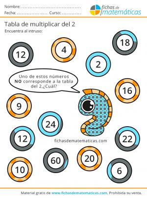 actividades tabla 2 multiplicar