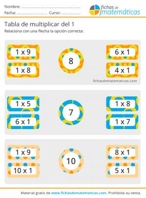aprender la tabla de multiplicar del 1