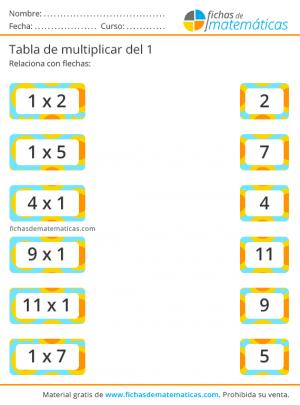 ejercicios de la tabla del 1 para primaria