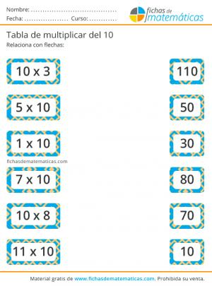 ejercicios tabla del 10