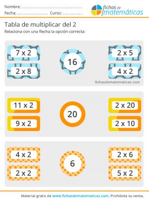 ejercicios tabla del dos