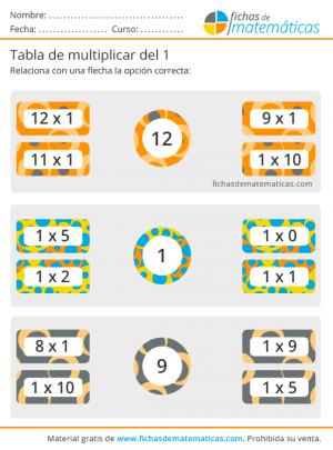 ejercicios de la tabla del 1 para imprimir