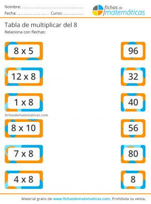 fichas tabla del 8