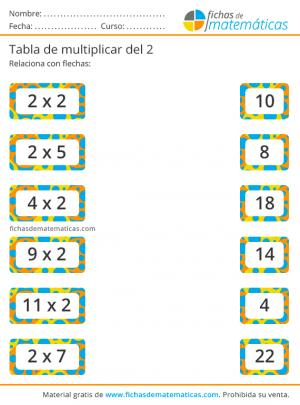 imprimir tabla del 2 ejercicios