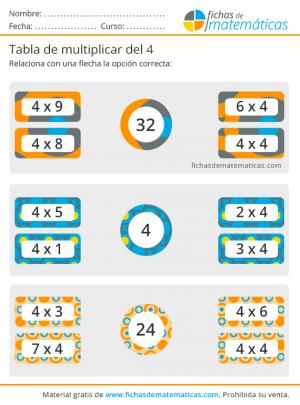 multiplica x4