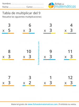 multiplicaciones tabla del 3