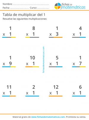 multiplicaciones tabla del 1