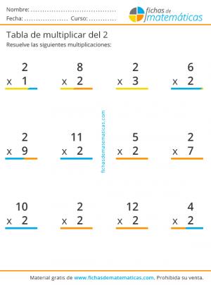 multiplicaciones tabla del 2