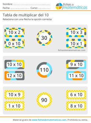 multiplicar x10