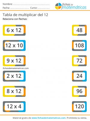 tabla del 12 para primaria
