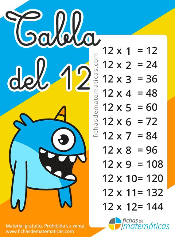 tabla del 12