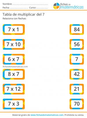 tabla del 7 para primaria