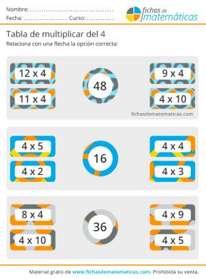tabla del cuatro primaria