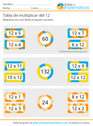tabla de multiplicar del 12 pdf