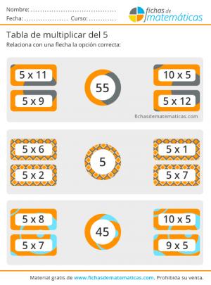 tabla de multiplicar del cinco ejercicios