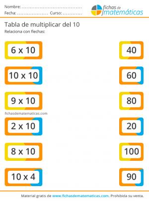 tabla x10 ejercicios