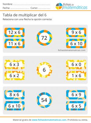 pdf tabla del 6