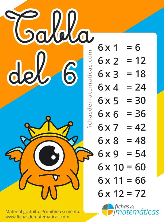 tabla del 6